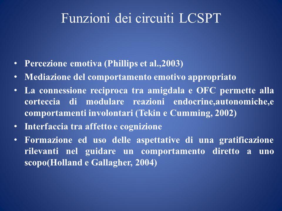Funzioni dei circuiti LCSPT