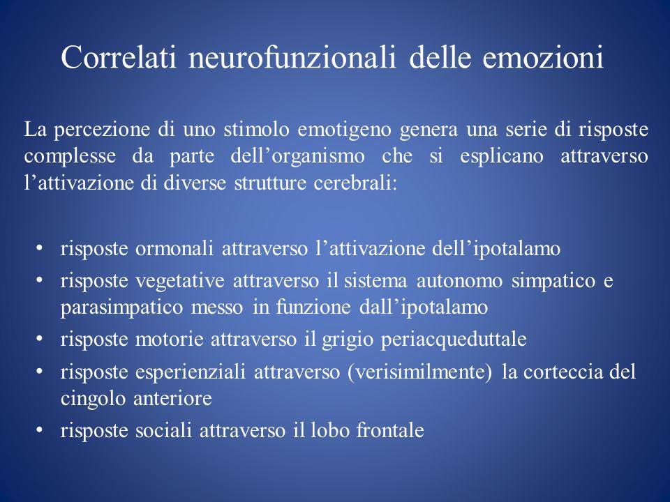 Correlati neurofunzionali delle emozioni