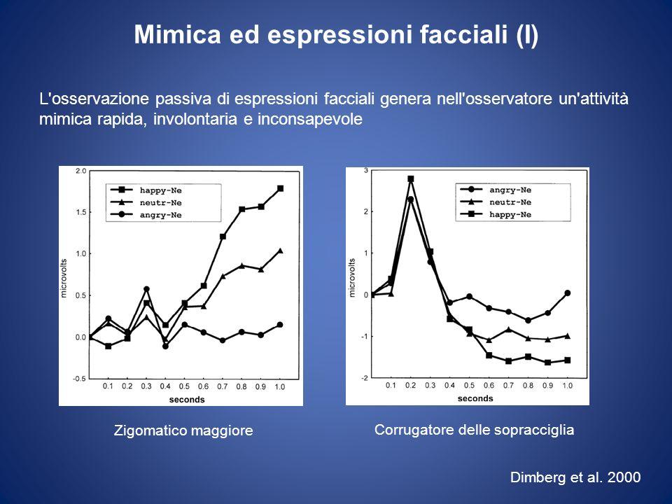 Mimica ed espressioni facciali (I)