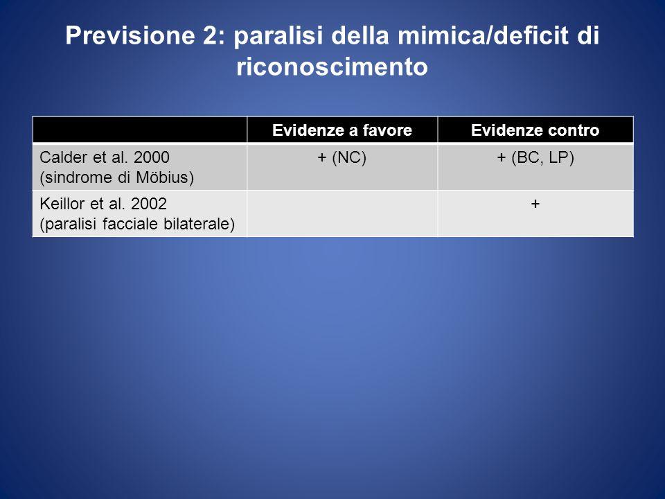 Previsione 2: paralisi della mimica/deficit di riconoscimento