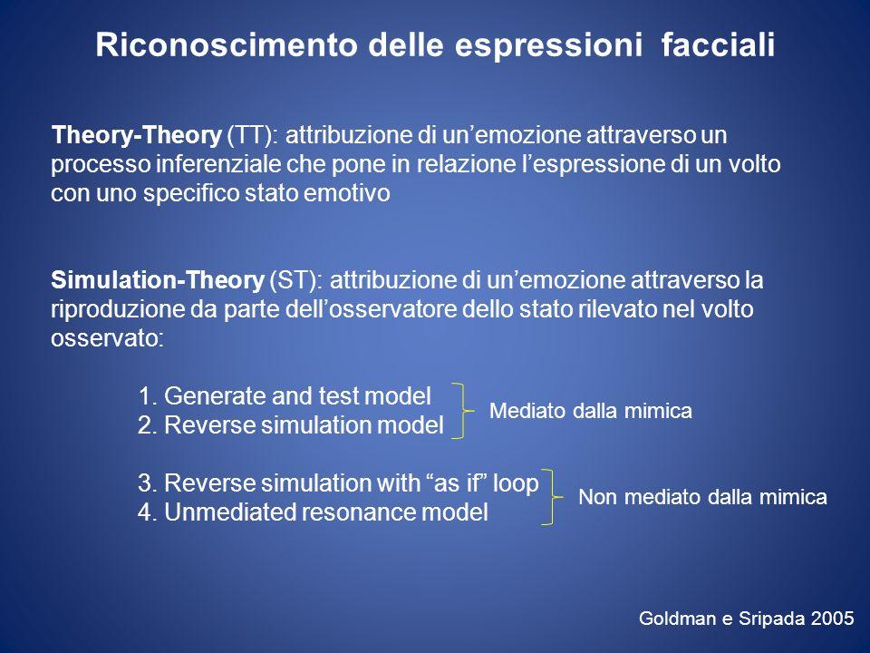 Riconoscimento delle espressioni facciali