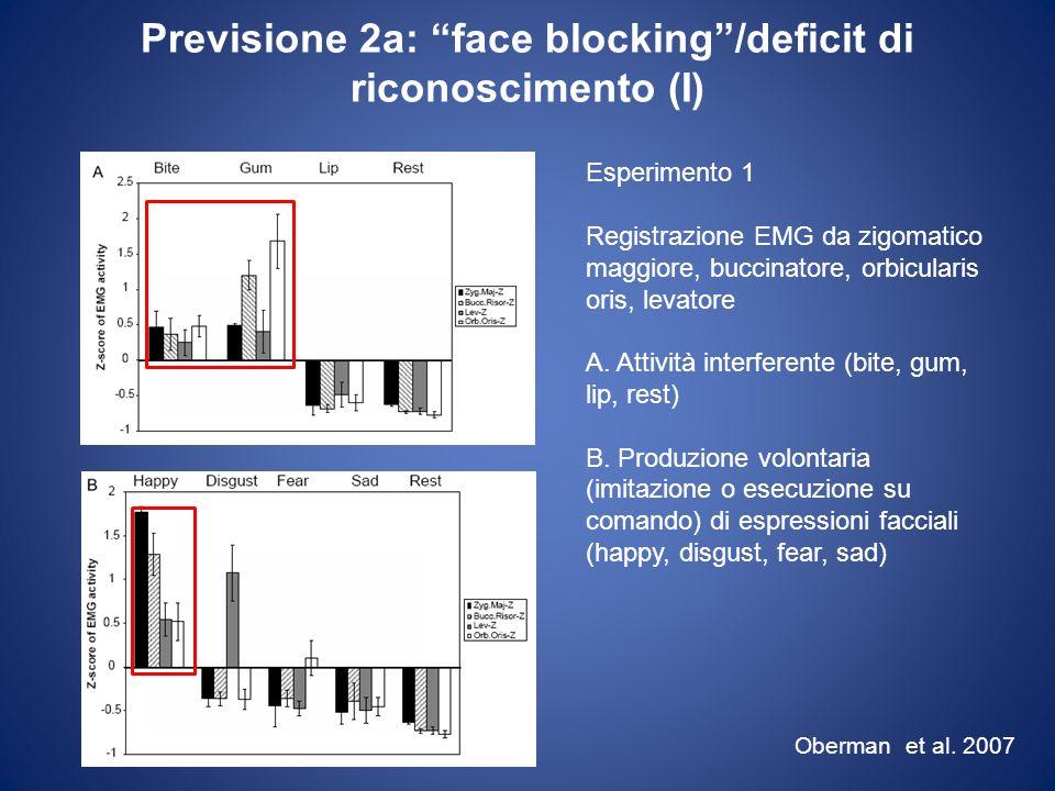Previsione 2a: face blocking /deficit di riconoscimento (I)