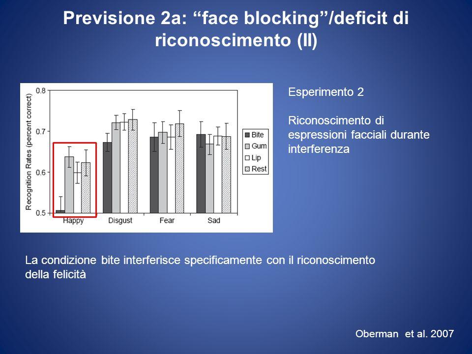 Previsione 2a: face blocking /deficit di riconoscimento (II)