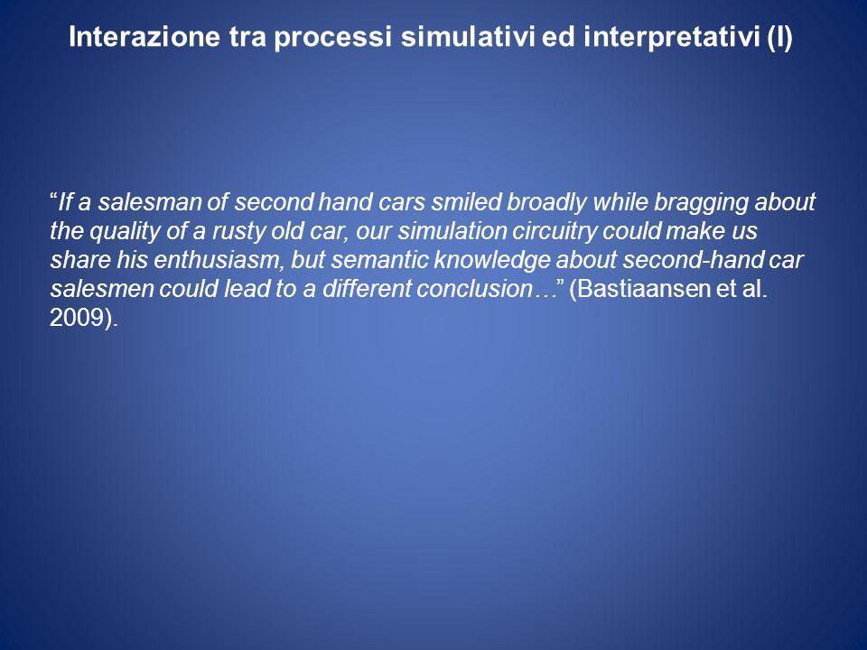 Interazione tra processi simulativi ed interpretativi (I)