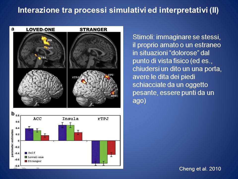 Interazione tra processi simulativi ed interpretativi (II)