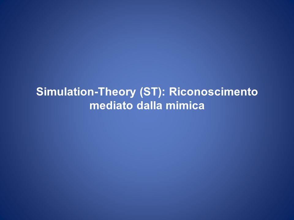 Simulation-Theory (ST): Riconoscimento mediato dalla mimica