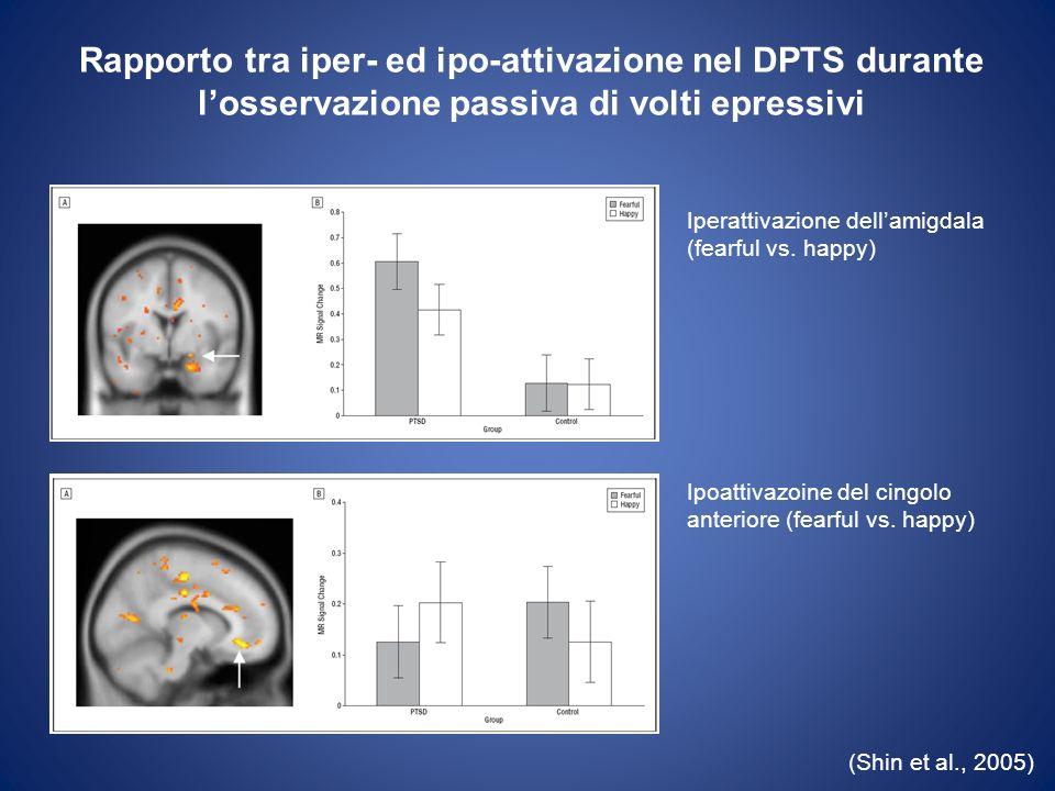 Rapporto tra iper- ed ipo-attivazione nel DPTS durante l'osservazione passiva di volti epressivi