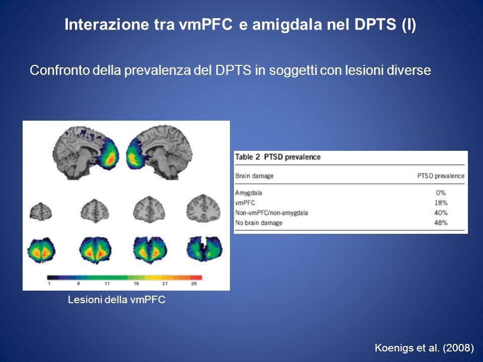 Interazione tra vmPFC e amigdala nel DPTS (I)