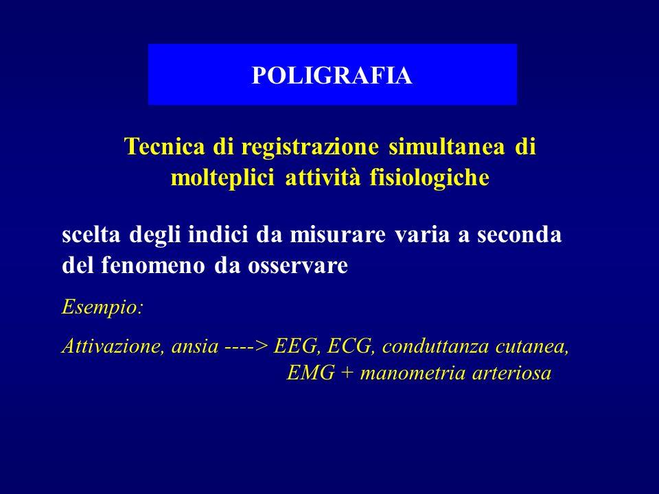 POLIGRAFIATecnica di registrazione simultanea di molteplici attività fisiologiche.