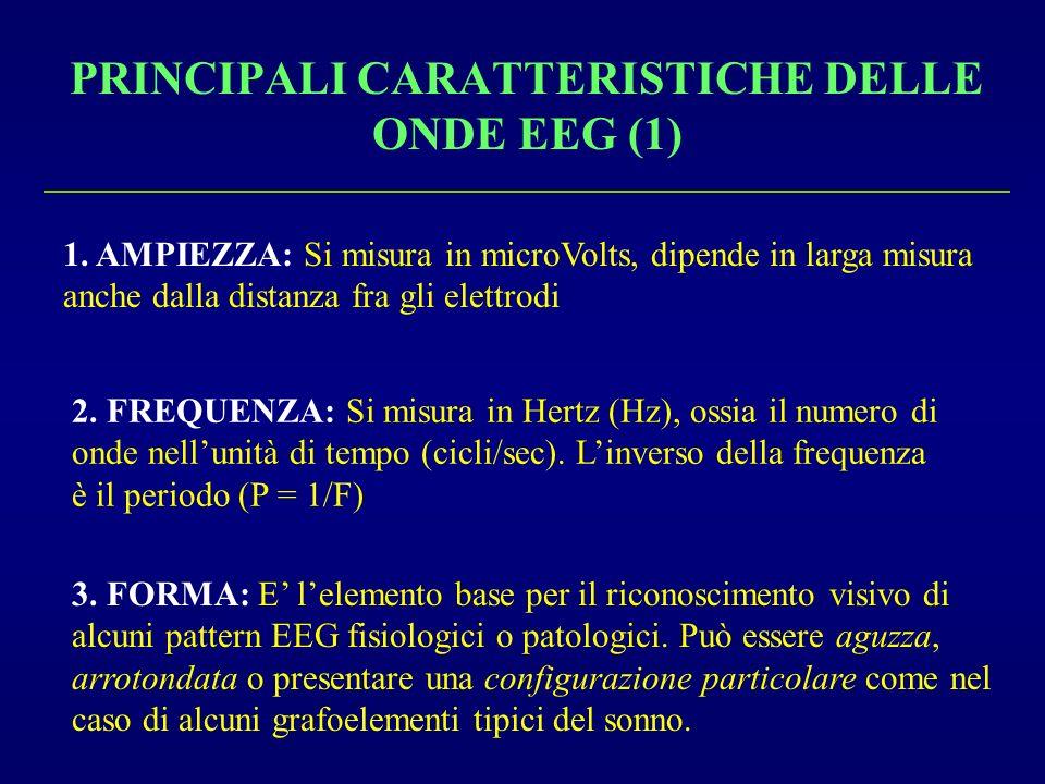 PRINCIPALI CARATTERISTICHE DELLE ONDE EEG (1)