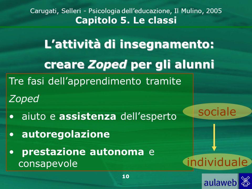L'attività di insegnamento: creare Zoped per gli alunni