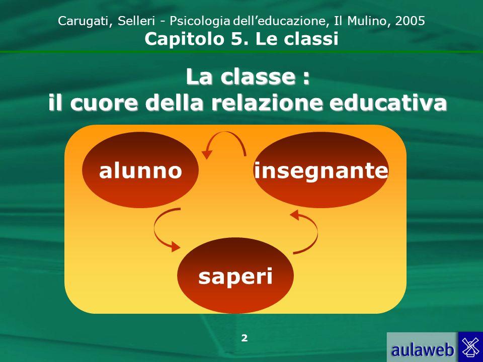 La classe : il cuore della relazione educativa