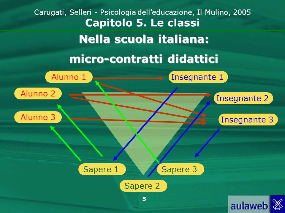 Nella scuola italiana: micro-contratti didattici