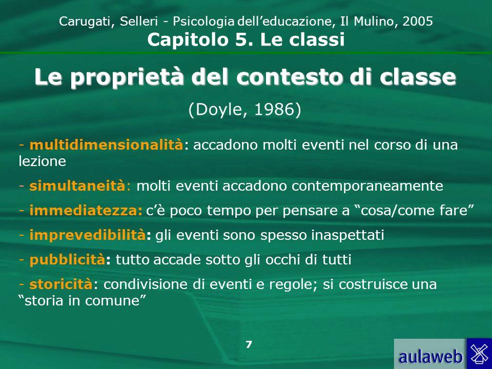 Le proprietà del contesto di classe
