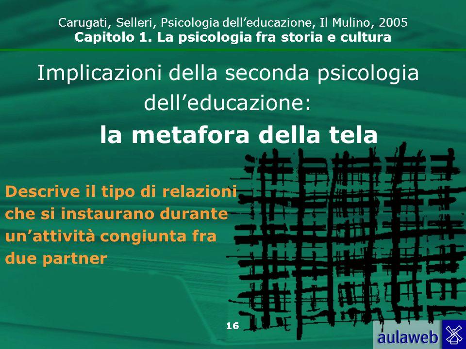 Implicazioni della seconda psicologia