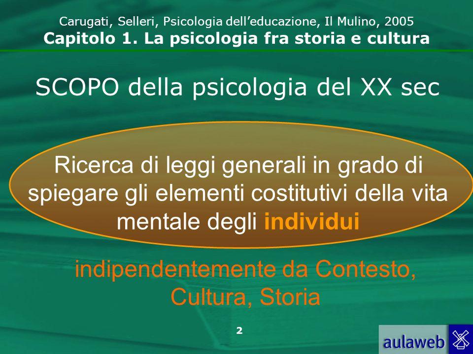 SCOPO della psicologia del XX sec