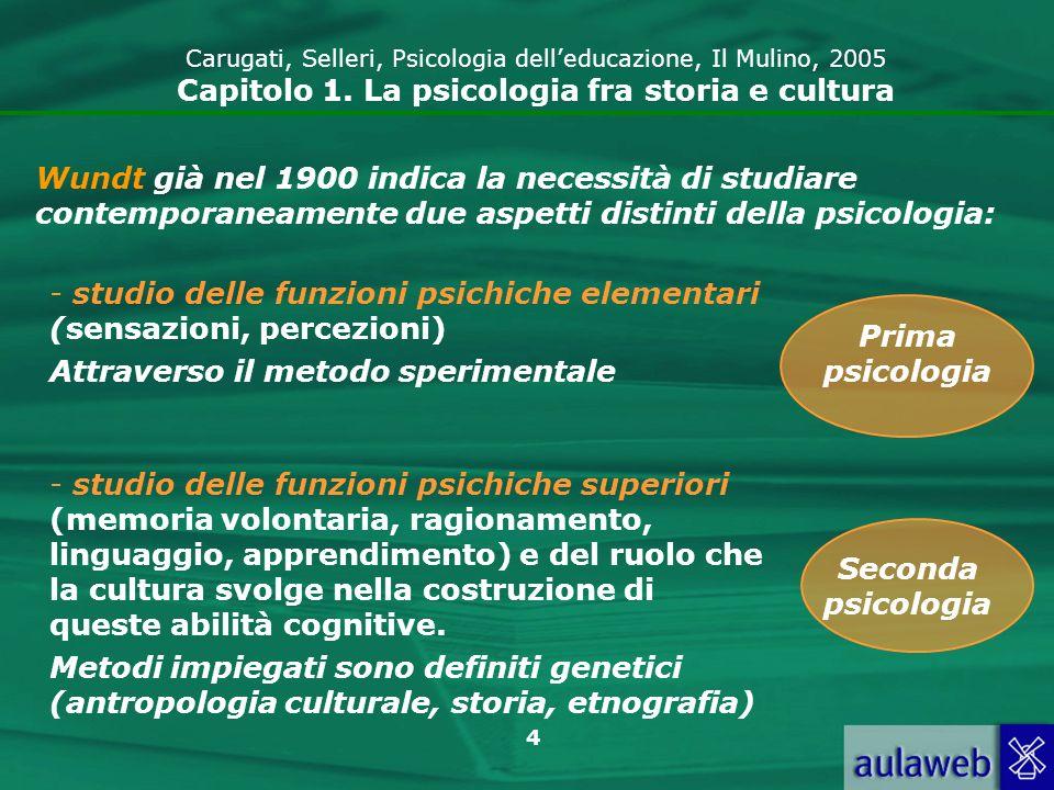 Prima psicologia Seconda psicologia