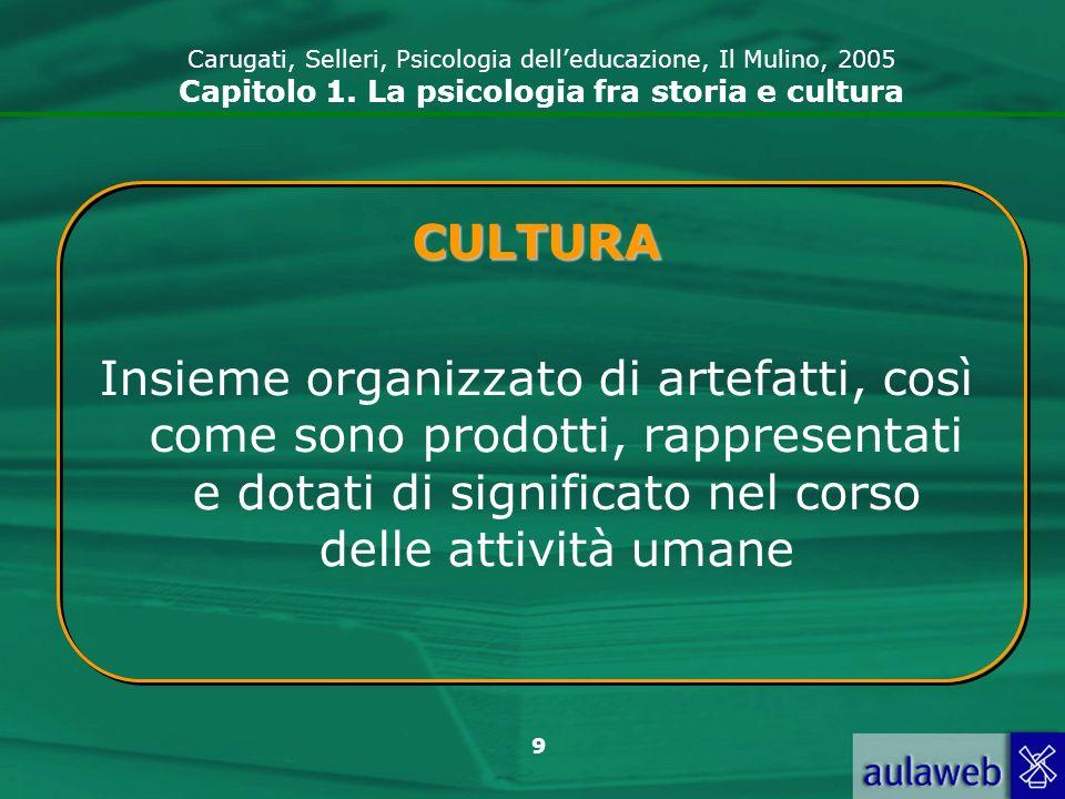 Carugati, Selleri, Psicologia dell'educazione, Il Mulino, 2005 Capitolo 1. La psicologia fra storia e cultura