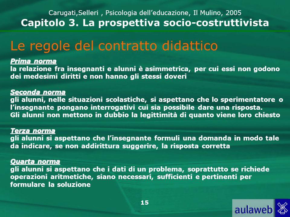 Le regole del contratto didattico