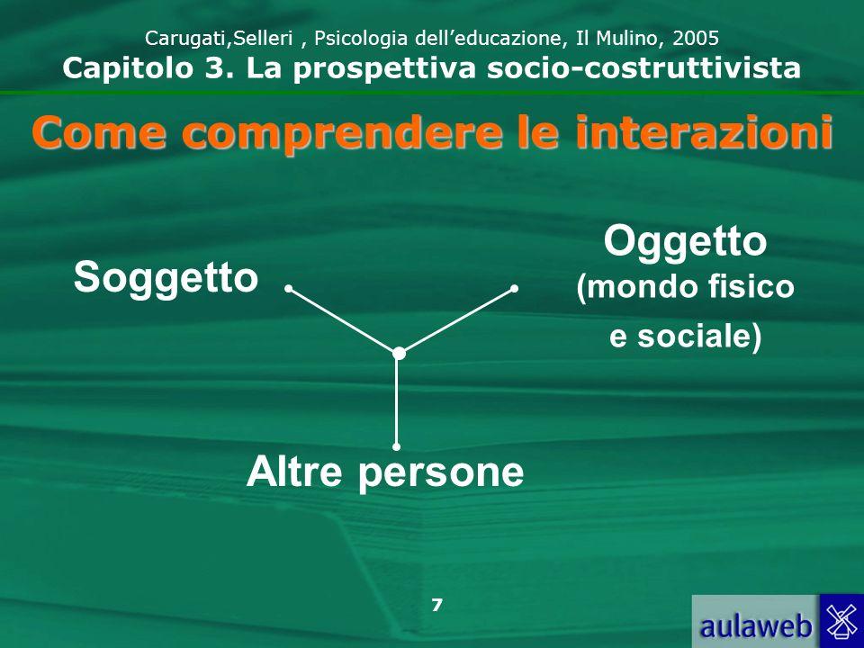 Come comprendere le interazioni Oggetto (mondo fisico e sociale)