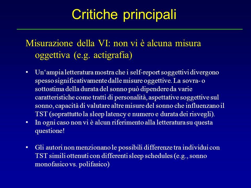 Critiche principali Misurazione della VI: non vi è alcuna misura oggettiva (e.g. actigrafia)