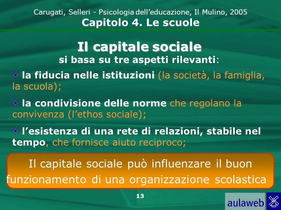 Il capitale sociale si basa su tre aspetti rilevanti: