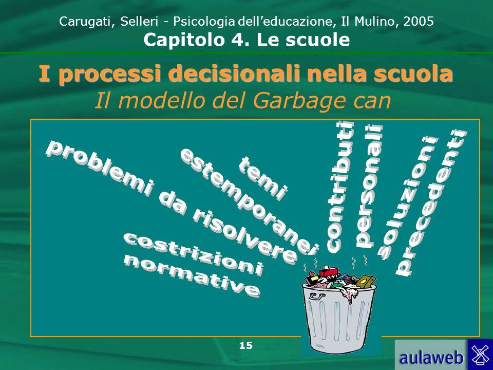 I processi decisionali nella scuola