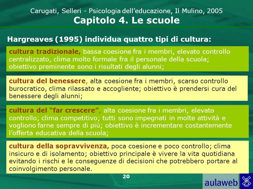 Hargreaves (1995) individua quattro tipi di cultura: