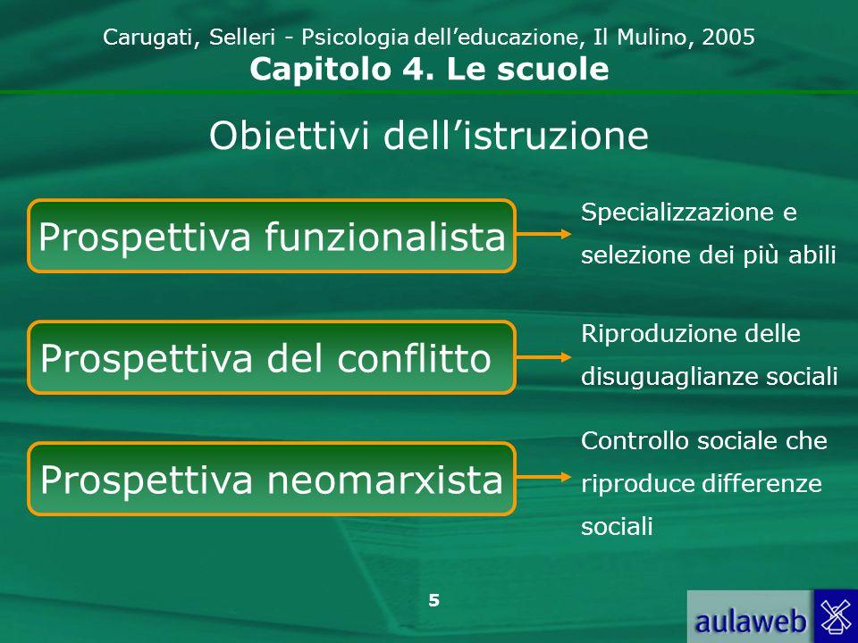Obiettivi dell'istruzione