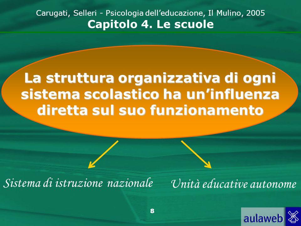 Sistema di istruzione nazionale Unità educative autonome