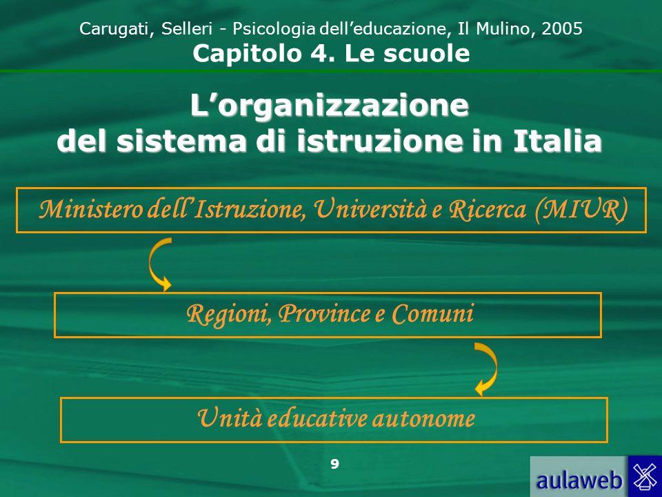 L'organizzazione del sistema di istruzione in Italia