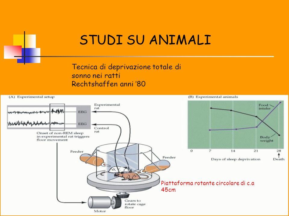 STUDI SU ANIMALI Tecnica di deprivazione totale di sonno nei ratti