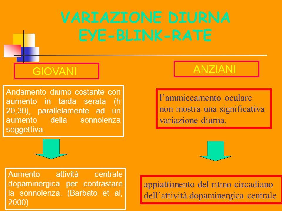 VARIAZIONE DIURNA EYE-BLINK-RATE