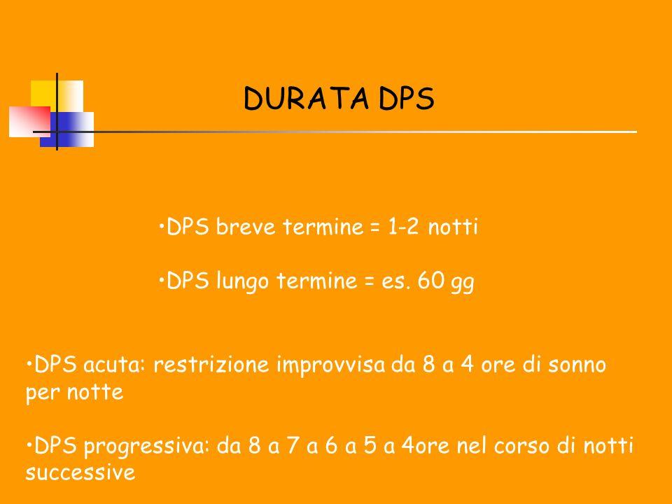 DURATA DPS DPS breve termine = 1-2 notti DPS lungo termine = es. 60 gg