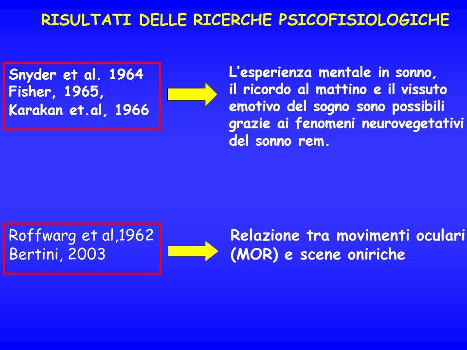 RISULTATI DELLE RICERCHE PSICOFISIOLOGICHE