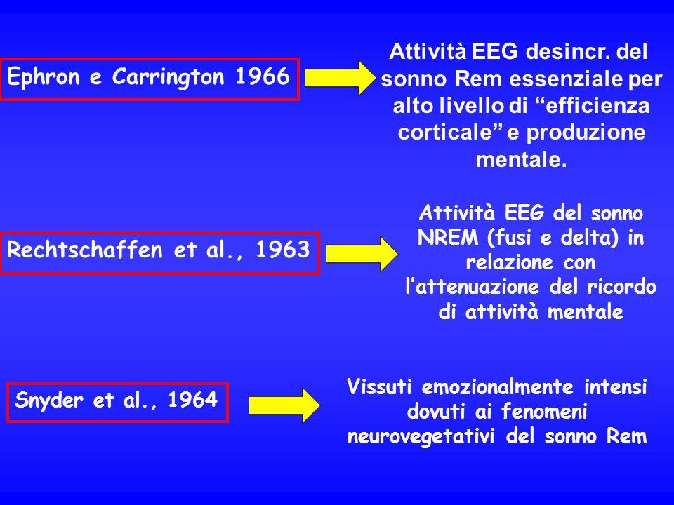 Attività EEG desincr. del sonno Rem essenziale per