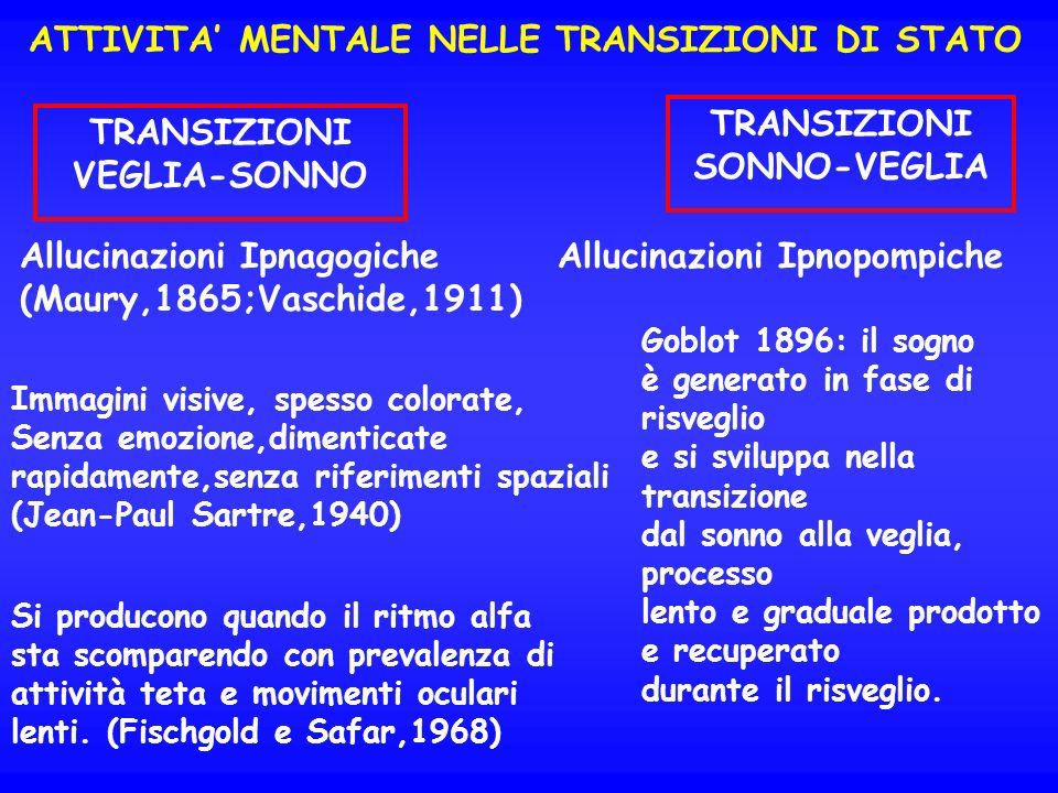 TRANSIZIONI SONNO-VEGLIA TRANSIZIONI VEGLIA-SONNO