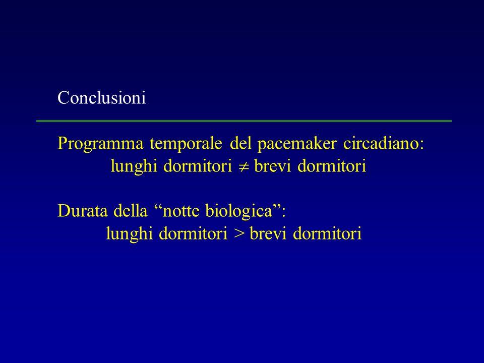 Conclusioni Programma temporale del pacemaker circadiano: lunghi dormitori  brevi dormitori. Durata della notte biologica :