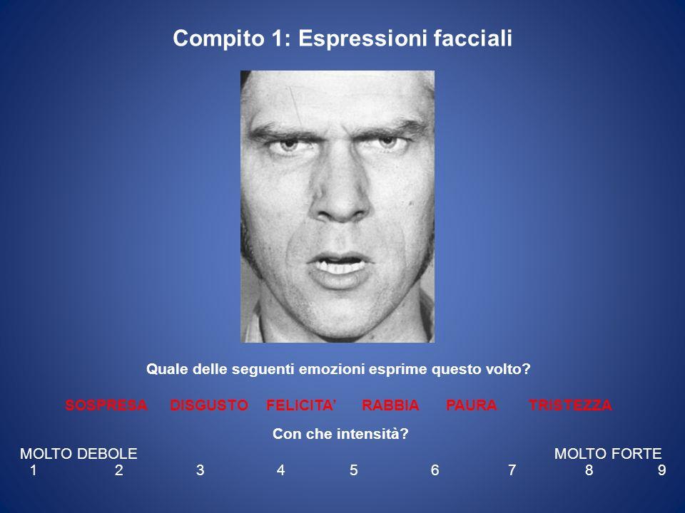 Compito 1: Espressioni facciali