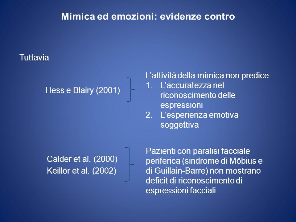 Mimica ed emozioni: evidenze contro