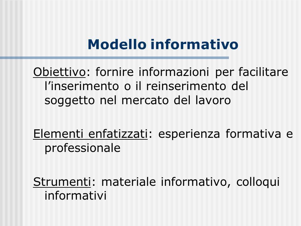 Modello informativo