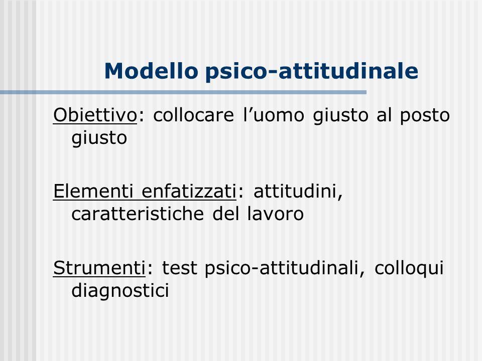 Modello psico-attitudinale