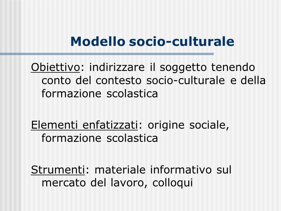 Modello socio-culturale