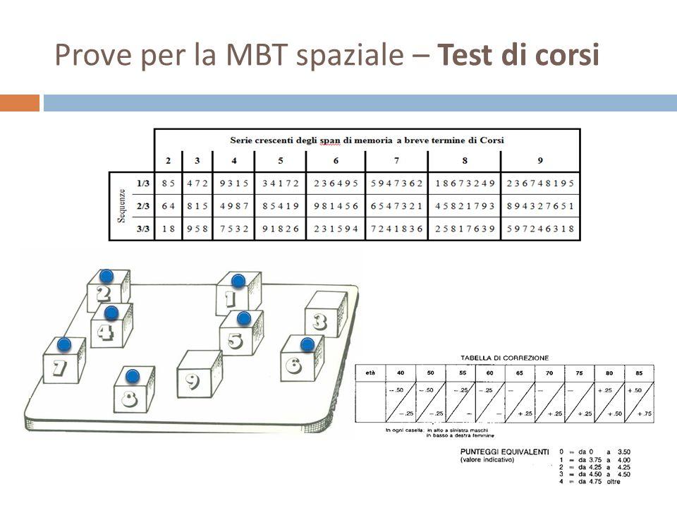 Prove per la MBT spaziale – Test di corsi