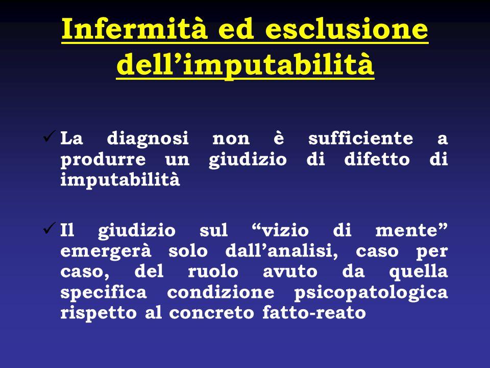 Infermità ed esclusione dell'imputabilità