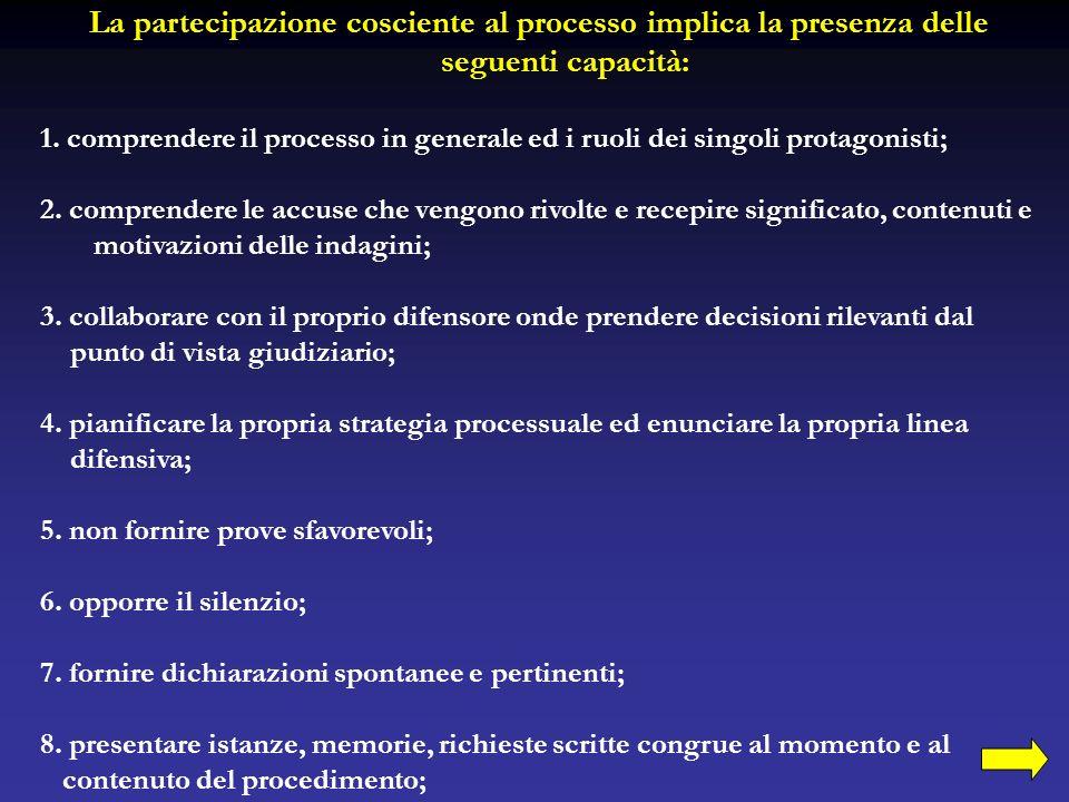 La partecipazione cosciente al processo implica la presenza delle seguenti capacità: