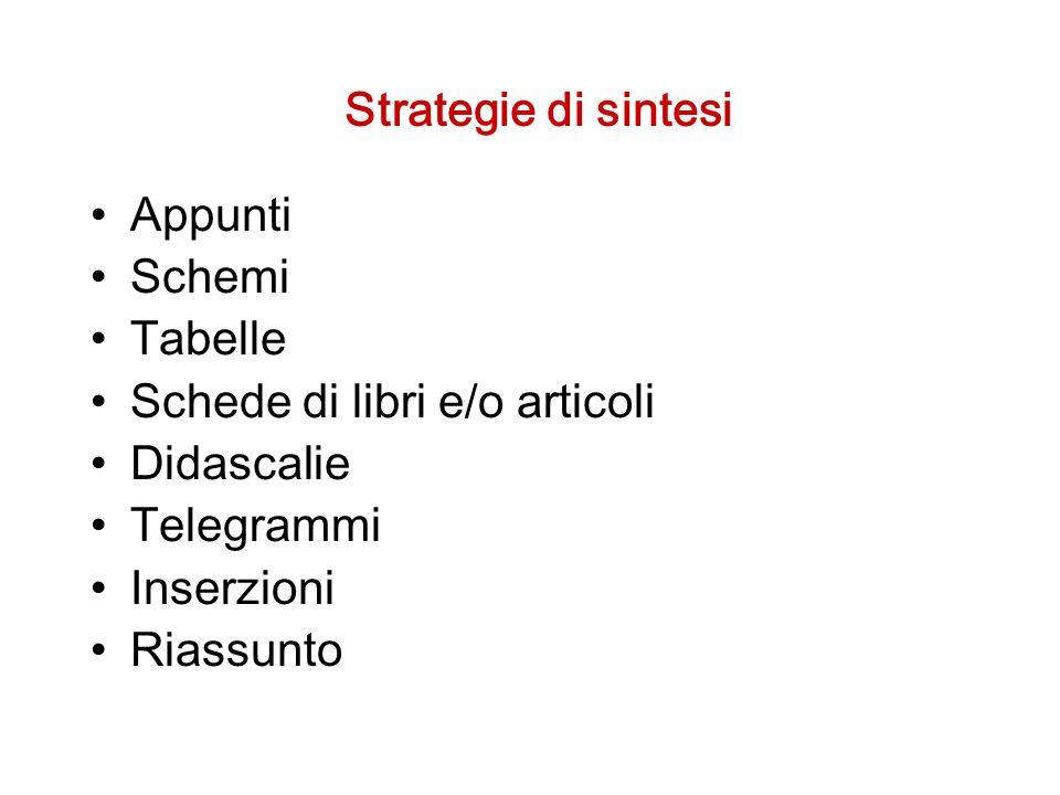 Strategie di sintesi Appunti Schemi Tabelle