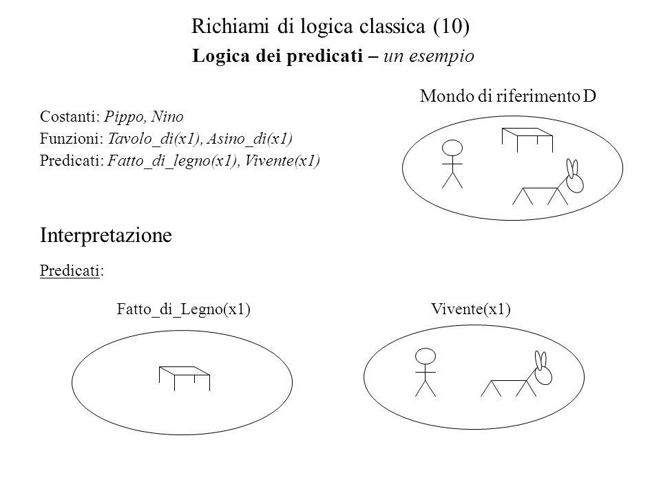 Richiami di logica classica (10)