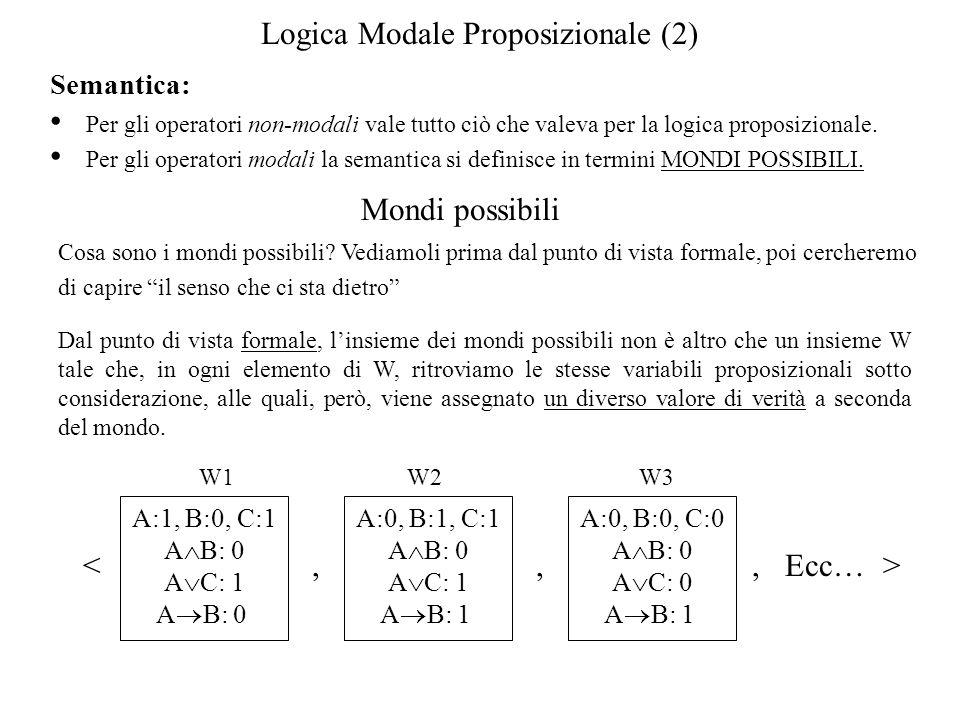 Logica Modale Proposizionale (2)