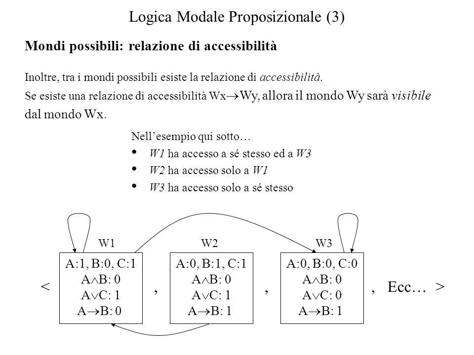 Logica Modale Proposizionale (3)